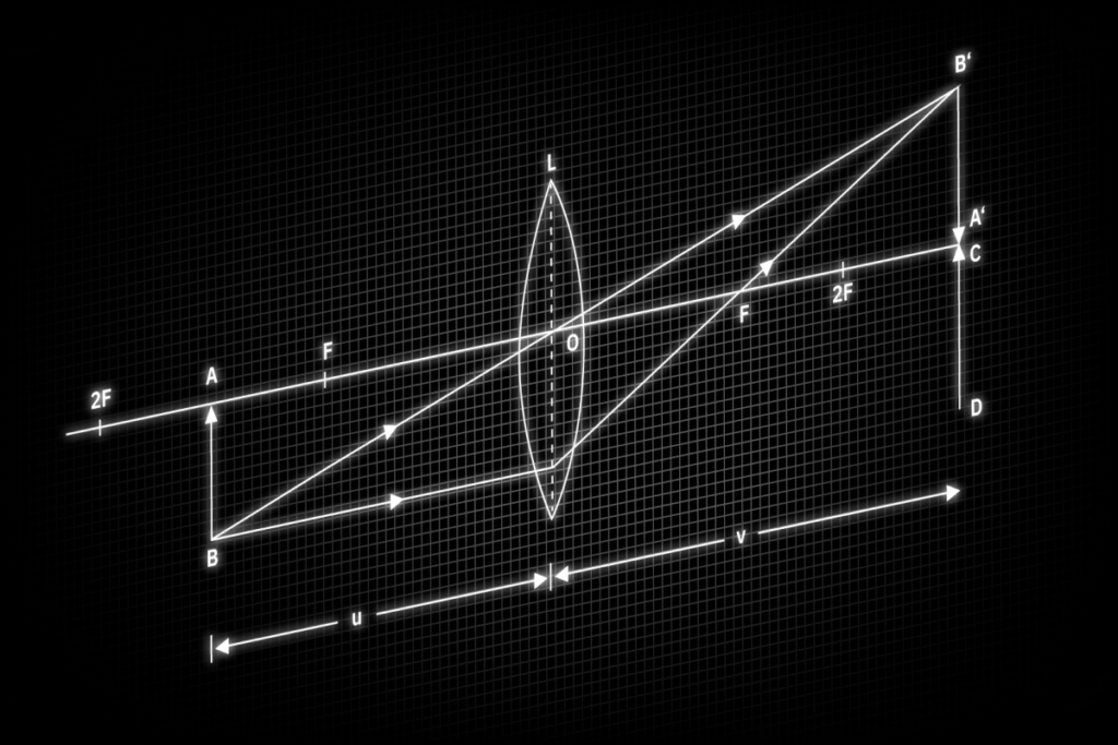 Schematic depiction of an optical experiment